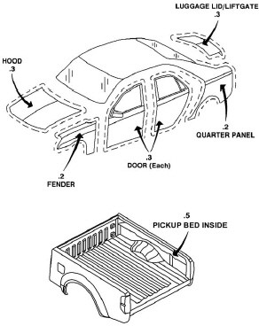 estimate tips degweb RAV4 Trailer note the times shown in the illustration are for interior masking of that panel and or opening labor time includes all pillars jambs weatherstrips